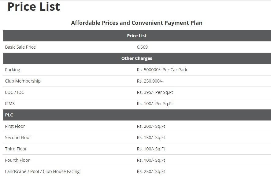 Aipl Club Residency Sector 70a Gurgaon Huda Affordable Homes